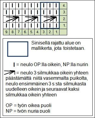 kapyneulos-kaavio-AT