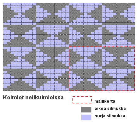 kolmiot-nelikulmioissa-kaavio-PS