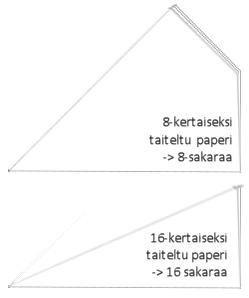 paperin-taittaminen