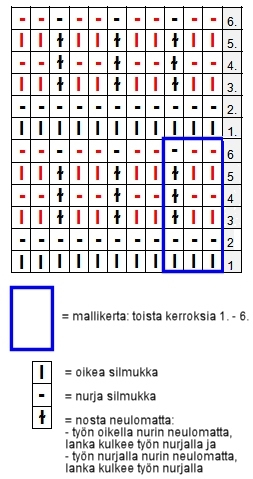 2-variset-neliot_kaavio-PJ