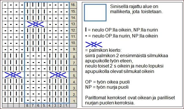 katkotut-palmikot-kaavio-AT