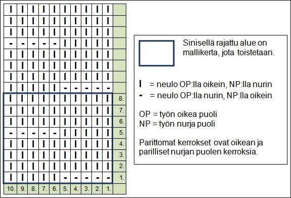 katkoviivat-kaavio-AT