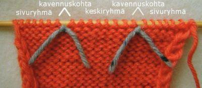 kantapohjan_jakomerkit