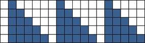 kolmikulmiot-kaaviopiirros