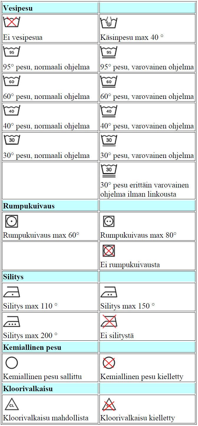 tavallisimmat-hoito-ohjeet-muistilappu