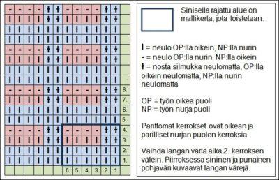 2-variset-puolapuut-kaavio-PJ