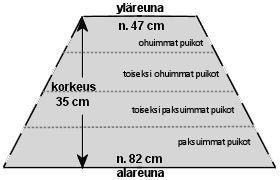kahden-kierroksen-tuubihuivi-kaava