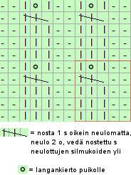valepalmikko kaavio