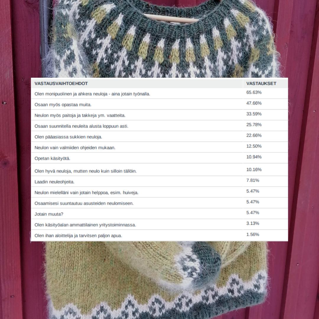 islantilaiset kaarrokeneuleet - kyselyn tulokset